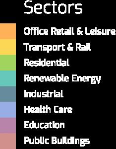 JNP Sectors